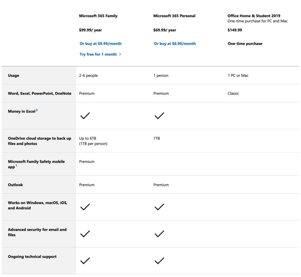comparison microsoft office 2019 and microsoft 365
